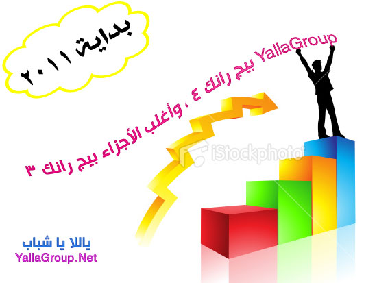 YallaGroup Page Rank 4